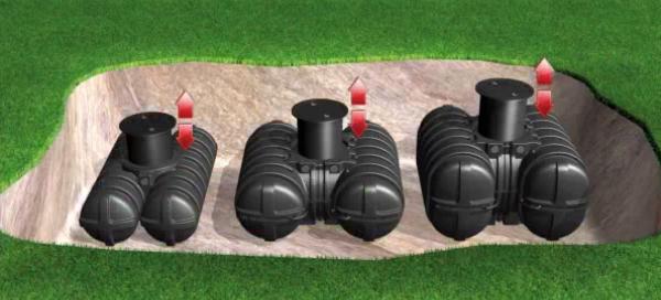 Regenwater tanks type Twinblock 1500-3500 en 5000 liter inhoud
